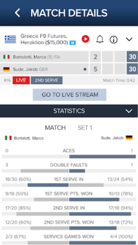 ITF Pro Tennis Live Scores APK screenshot 1