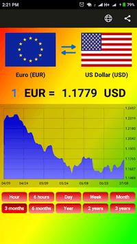 World Currency exchange rates APK screenshot 1