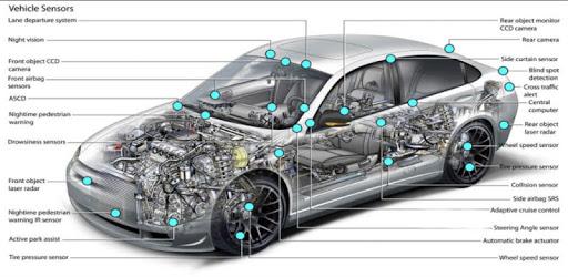 CAR DIAGNOSIS AND REPAIRS pc screenshot