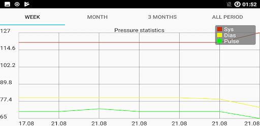 Blood pressure App pc screenshot