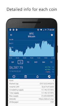 Crypto App - Widgets, Alerts, News, Bitcoin Prices APK screenshot 1