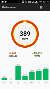 Pedometer, Step counter & Calorie counter APK screenshot 1