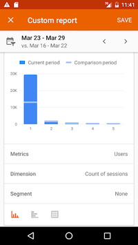 Google Analytics APK screenshot 1