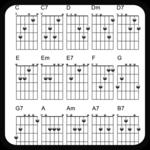 Basic Guitar Chord icon
