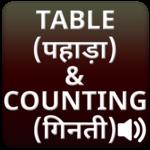 Multiplication Table (पहाड़ा) & Counting (गिनती) icon
