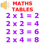 Maths Multiplication Tables icon