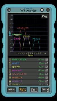 Wifi Analyser APK screenshot 1