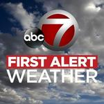 KSWO First Alert 7 Weather FOR PC