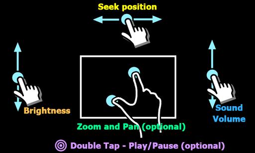 MX Player APK screenshot 1