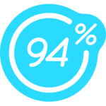 94% - Quiz, Trivia & Logic icon