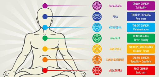 🧘 CHAKRAS - Meditation, Activation and Healing pc screenshot