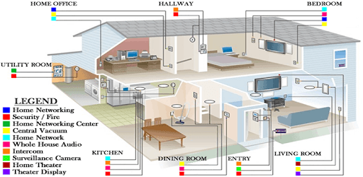 Full House Wiring Diagram Apk Download For Free