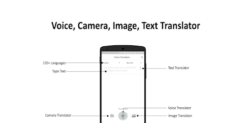 Voice Translator - Camera, Text pc screenshot
