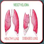Mesothelioma for pc icon