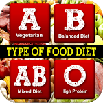 BEST FOOD 4 YOUR BLOOD TYPE icon