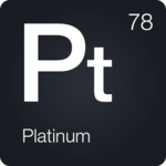 Periodic Table 2019 - Chemistry icon