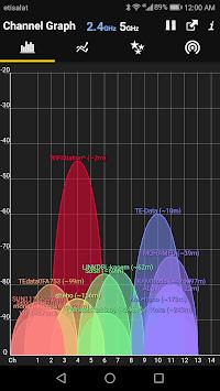 WiFi Analyzer APK screenshot 1