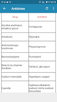 Drug & Antidote APK screenshot 1