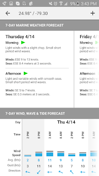 Buoyweather - Marine Weather APK screenshot 1