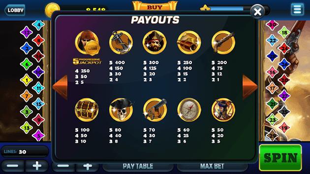 Lucky Vegas Slot