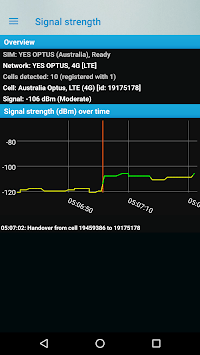 Phone signal APK screenshot 1