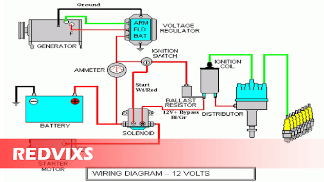 Vehicle Wiring Diagram Apk Download For Free